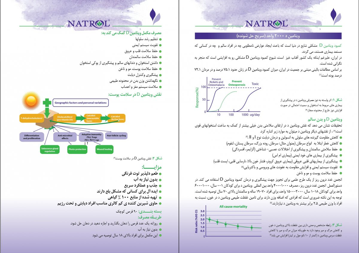 5844-Drop-Card-Natrol-D3-Persian.jpg